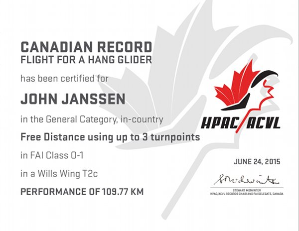 Record attained by John Janssen