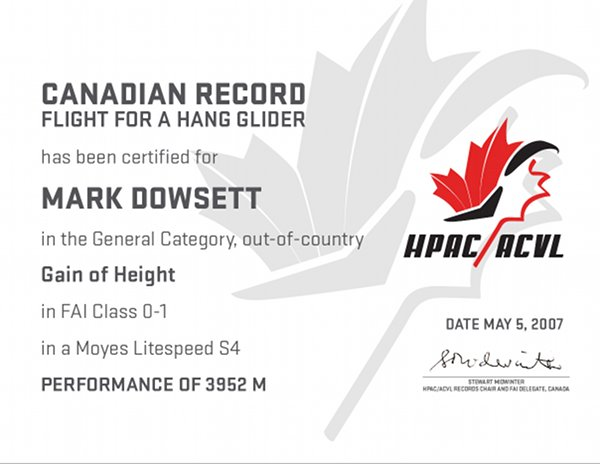 Record attained by Mark Dowsett
