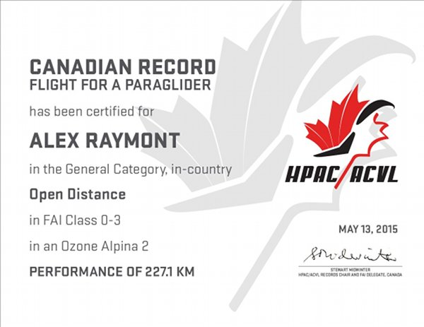 Record attained by Alex Raymont