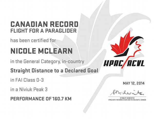 Record attained by Nicole MacLearn
