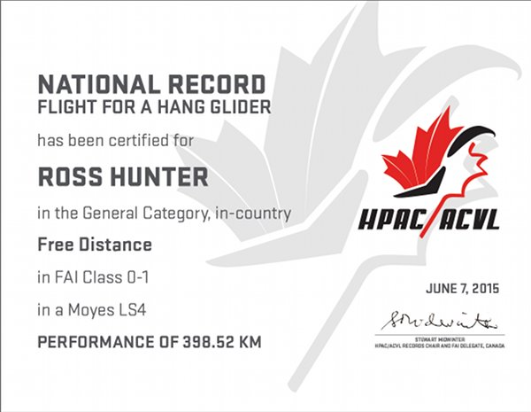 Record atteint par Ross Hunter